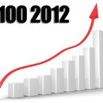 LB100 2012 – The 20 year tracker
